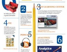 Academic Tool Box